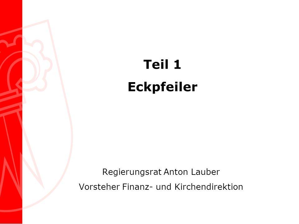 Teil 1 Eckpfeiler Regierungsrat Anton Lauber Vorsteher Finanz- und Kirchendirektion