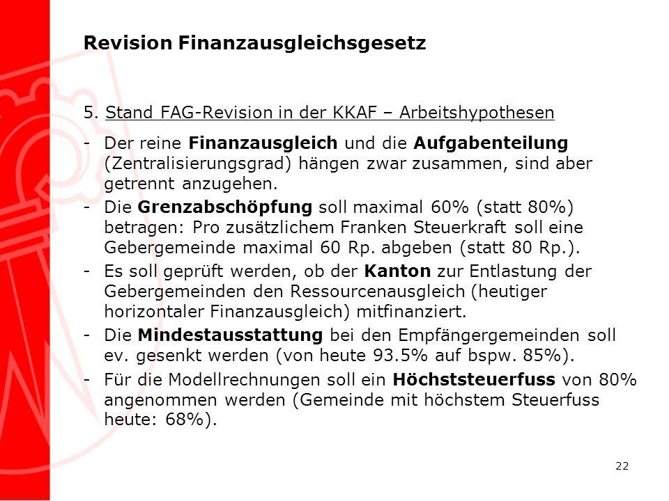 Revision Finanzausgleichsgesetz 5. Stand FAG-Revision in der KKAF – Arbeitshypothesen -Der reine Finanzausgleich und die Aufgabenteilung (Zentralisier