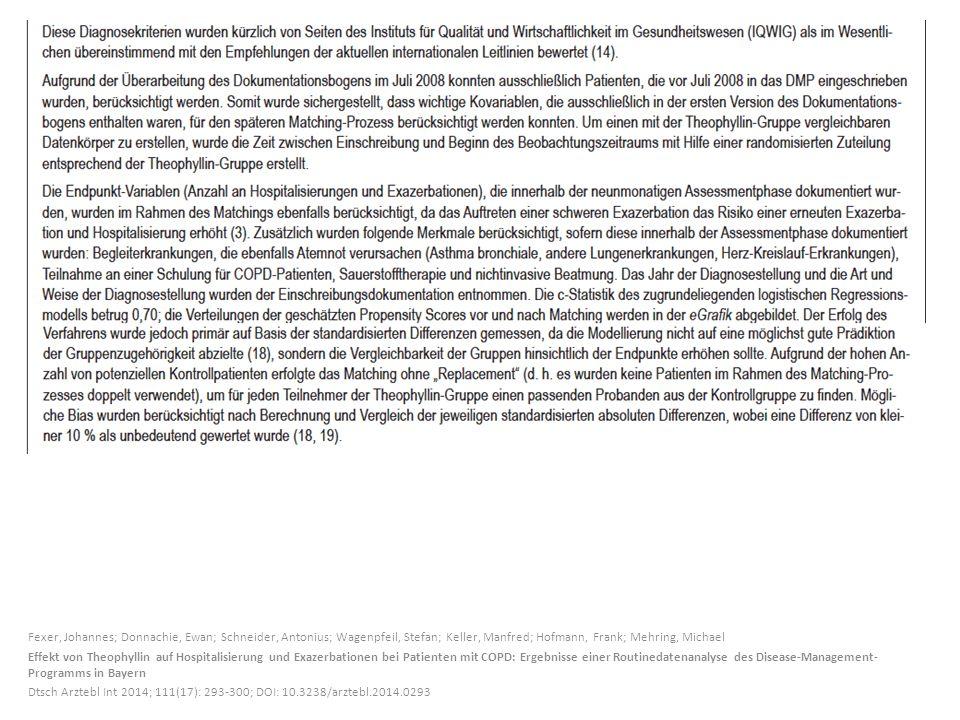 Fexer, Johannes; Donnachie, Ewan; Schneider, Antonius; Wagenpfeil, Stefan; Keller, Manfred; Hofmann, Frank; Mehring, Michael Effekt von Theophyllin au