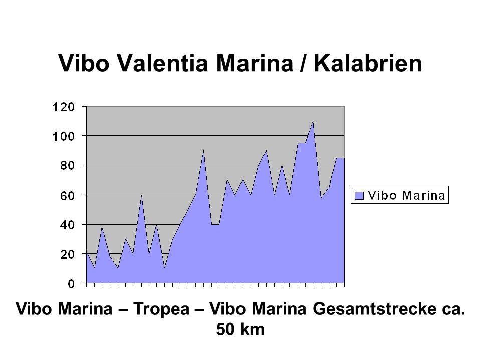 Vibo Marina – Tropea – Vibo Marina Gesamtstrecke ca. 50 km