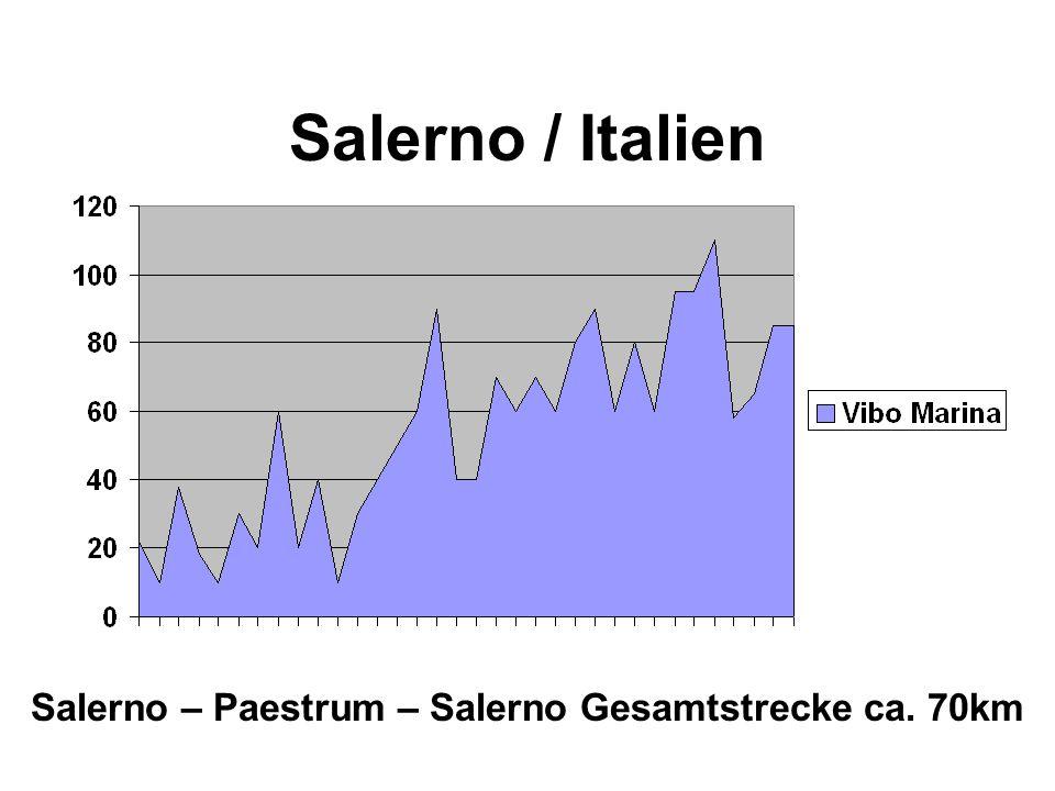 Salerno – Paestrum – Salerno Gesamtstrecke ca. 70km