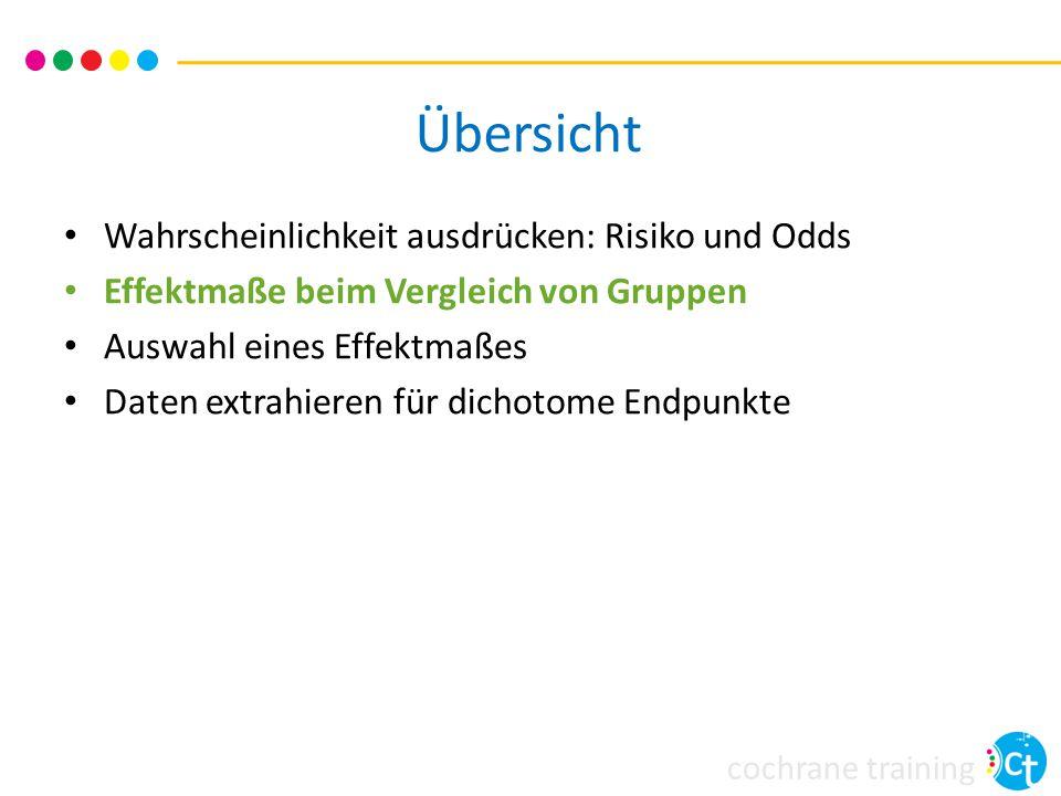 cochrane training Übersicht Wahrscheinlichkeit ausdrücken: Risiko und Odds Effektmaße beim Vergleich von Gruppen Auswahl eines Effektmaßes Daten extra