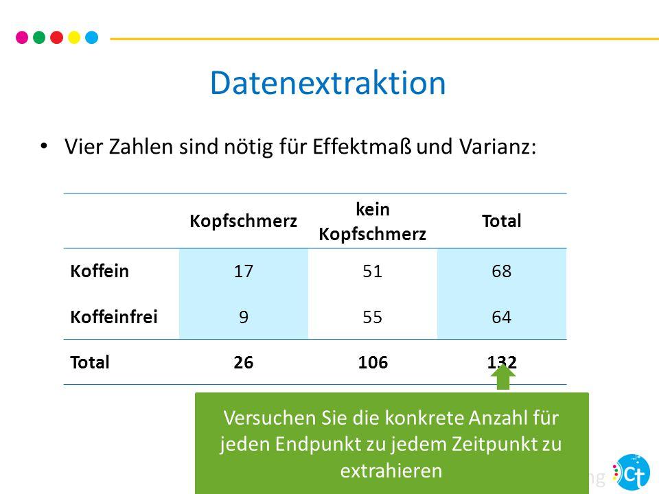 cochrane training Auch andere Datenformate können verwendet werden Prozentangaben Anzahl der Ereignisse kann berechnet werden, wenn die Stichprobengröße bekannt ist Berechnetes Effektmaß der Studie (z.B.