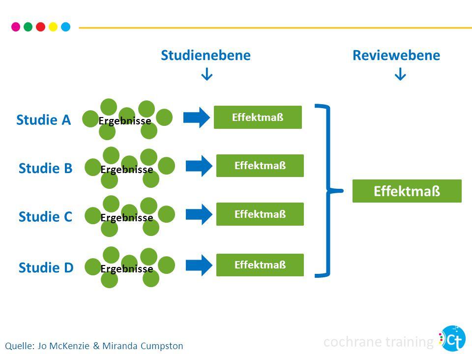 cochrane training Überblick Wahrscheinlichkeiten ausdrücken: Risiko und Odds Effektmaße beim Vergleich von Gruppen Auswahl eines Effektmaßes Daten extrahieren für dichotome Endpunkte Siehe Kapitel 7 & 9 im Handbuch