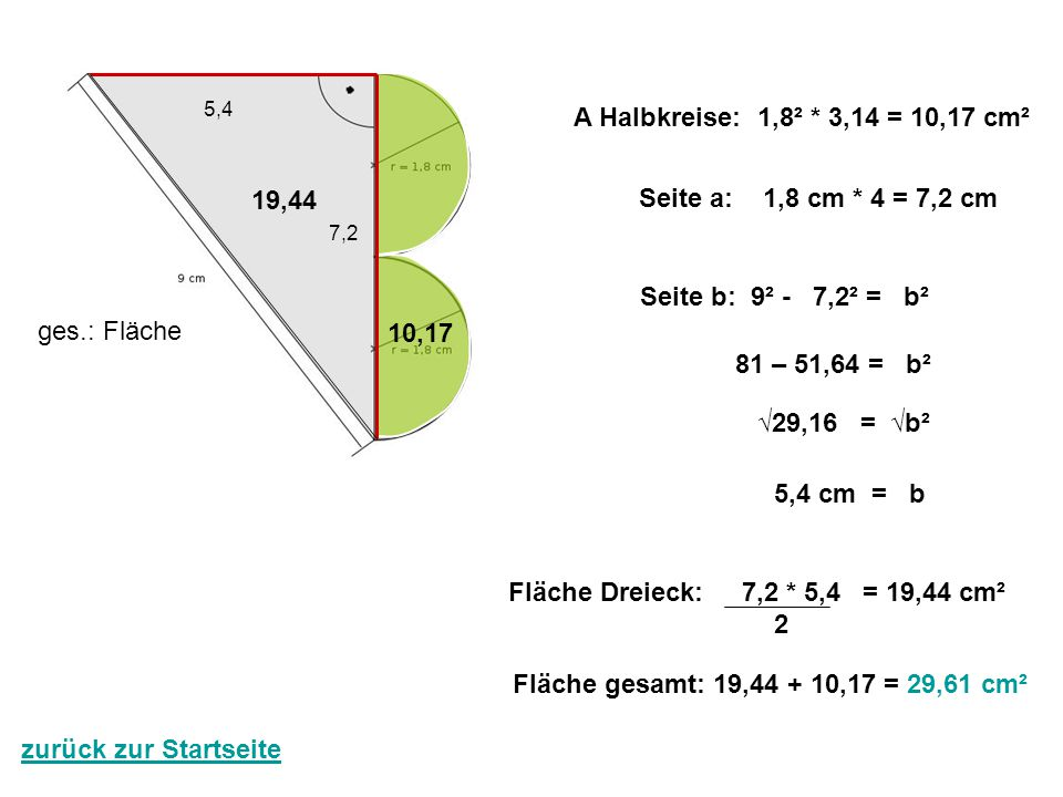 ges.: Fläche A Halbkreise: 1,8² * 3,14 = 10,17 cm² Seite a: 1,8 cm * 4 = 7,2 cm Seite b: 9² - 7,2² = b² 81 – 51,64 = b² √29,16 = √b² 5,4 cm = b Fläche