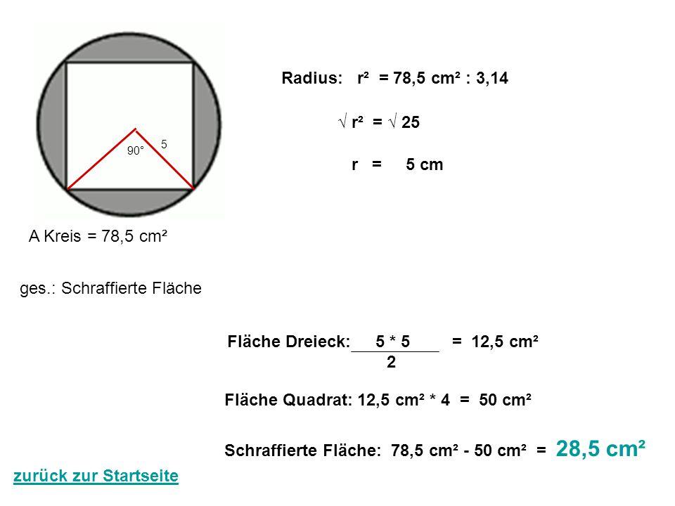 A Kreis = 78,5 cm² ges.: Schraffierte Fläche Radius: r² = 78,5 cm² : 3,14 √ r² = √ 25 r = 5 cm 5 90° Fläche Dreieck: 5 * 5 = 12,5 cm² 2 Fläche Quadrat