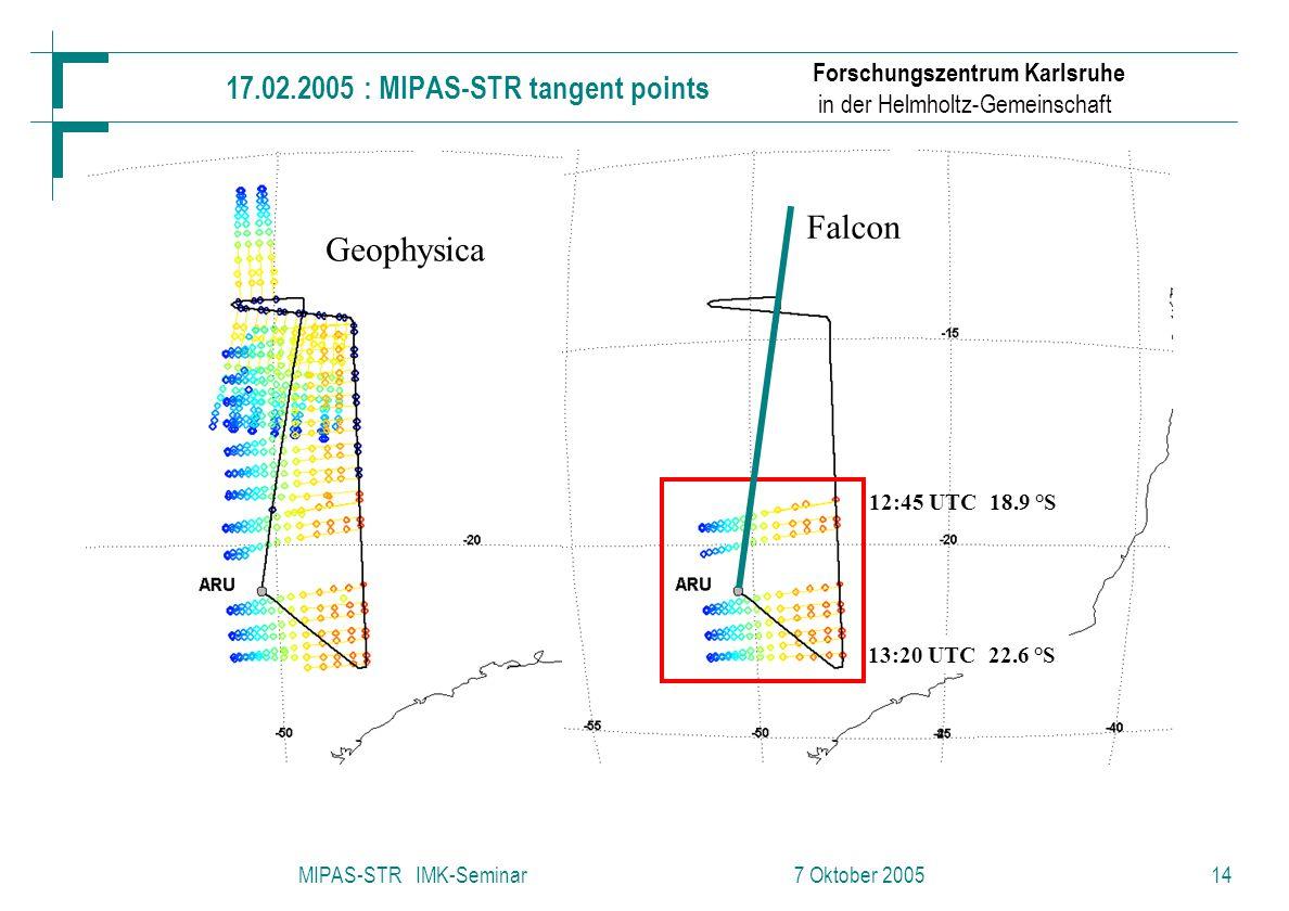 Forschungszentrum Karlsruhe in der Helmholtz-Gemeinschaft MIPAS-STR IMK-Seminar 7 Oktober 200514 17.02.2005 : MIPAS-STR tangent points 12:45 UTC 18.9 °S 13:20 UTC 22.6 °S Falcon Geophysica