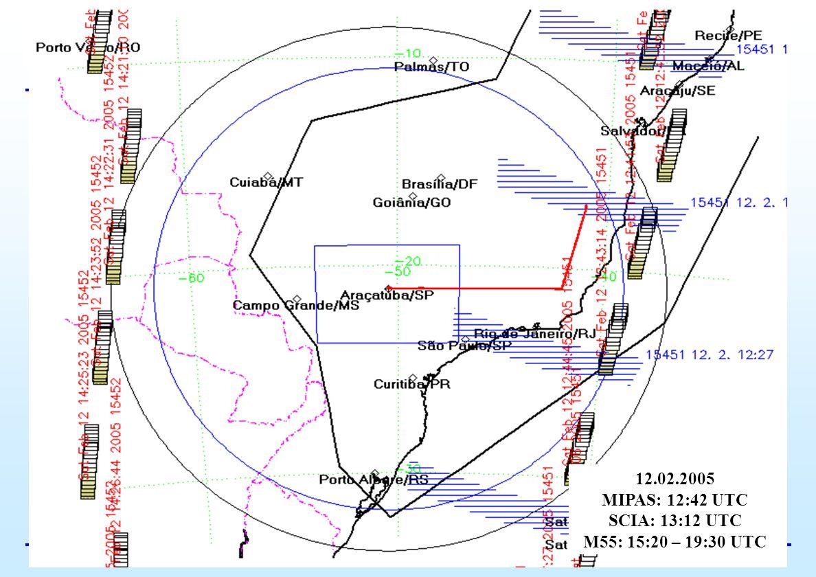 Page 51 TROCCINOX Meeting, Aracatuba, 23 February 2005 12.02.2005 MIPAS: 12:42 UTC SCIA: 13:12 UTC M55: 15:20 – 19:30 UTC