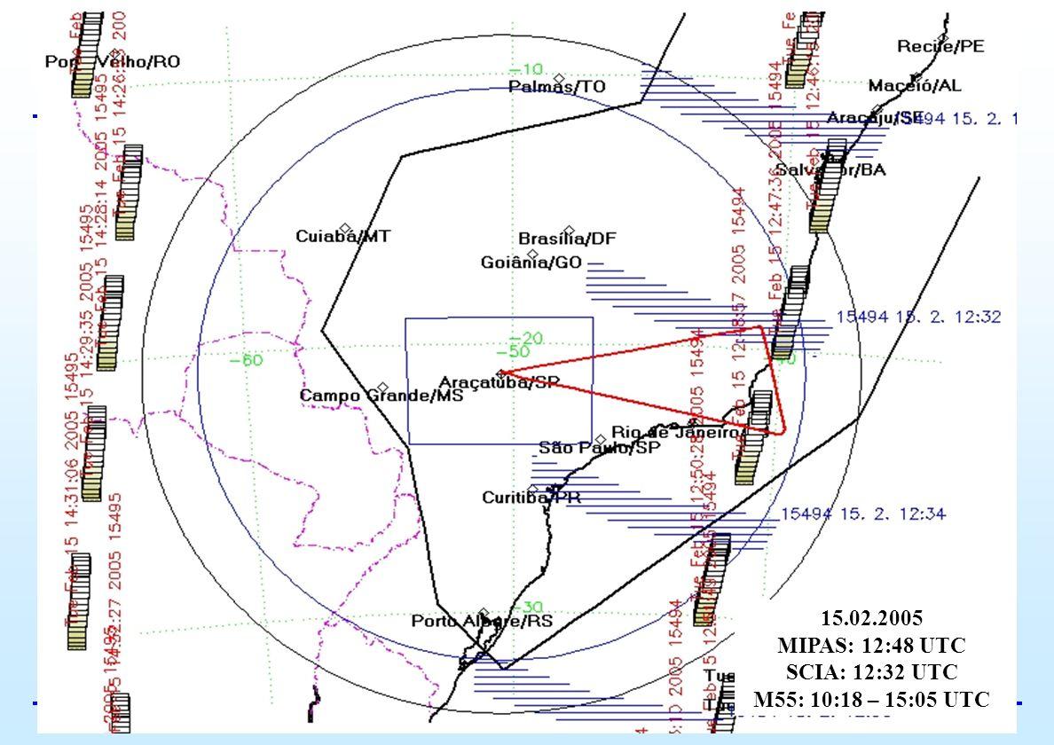 Page 52 TROCCINOX Meeting, Aracatuba, 23 February 2005 15.02.2005 MIPAS: 12:48 UTC SCIA: 12:32 UTC M55: 10:18 – 15:05 UTC