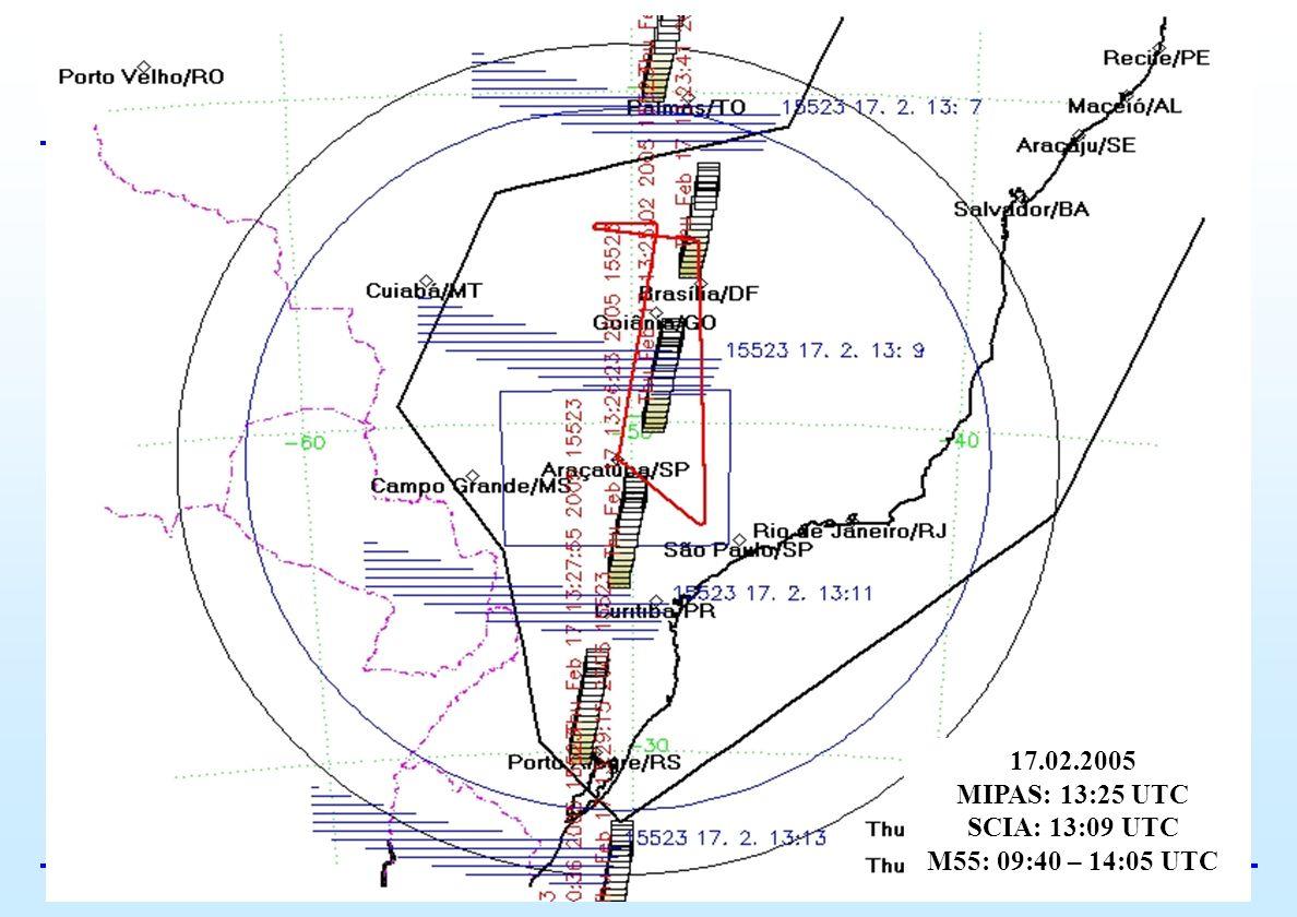 Page 53 TROCCINOX Meeting, Aracatuba, 23 February 2005 17.02.2005 MIPAS: 13:25 UTC SCIA: 13:09 UTC M55: 09:40 – 14:05 UTC
