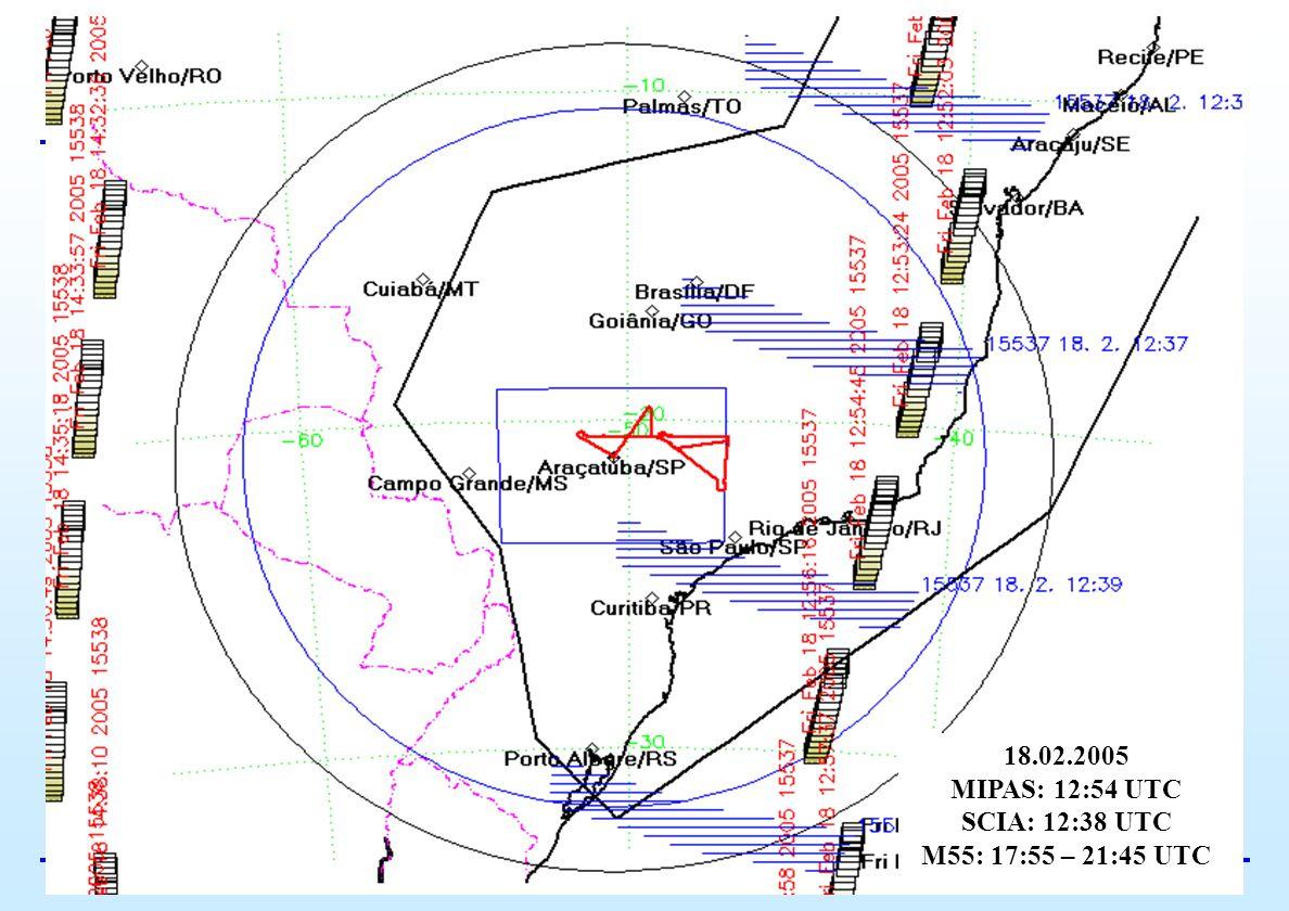 Page 54 TROCCINOX Meeting, Aracatuba, 23 February 2005 18.02.2005 MIPAS: 12:54 UTC SCIA: 12:38 UTC M55: 17:55 – 21:45 UTC