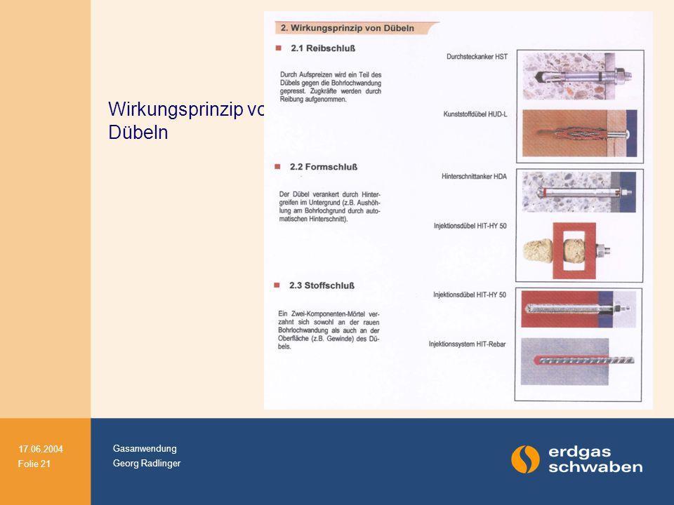 Gasanwendung Georg Radlinger 17.06.2004 Folie 21 Wirkungsprinzip von Dübeln