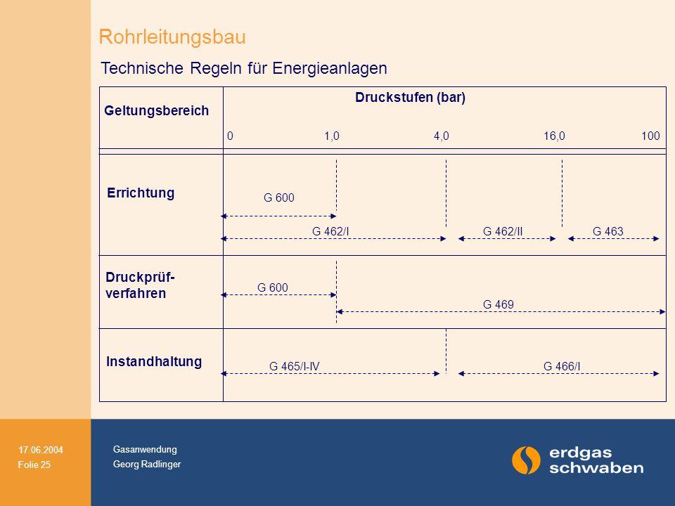 Gasanwendung Georg Radlinger 17.06.2004 Folie 25 G 462/IG 462/IIG 463 Druckprüf- verfahren Instandhaltung 01,0 G 600 G 469 G 465/I-IVG 466/I 4,016,010
