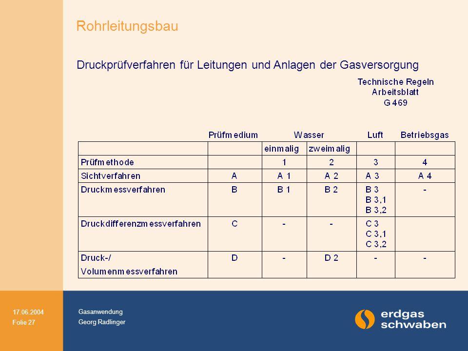 Gasanwendung Georg Radlinger 17.06.2004 Folie 27 Druckprüfverfahren für Leitungen und Anlagen der Gasversorgung Rohrleitungsbau