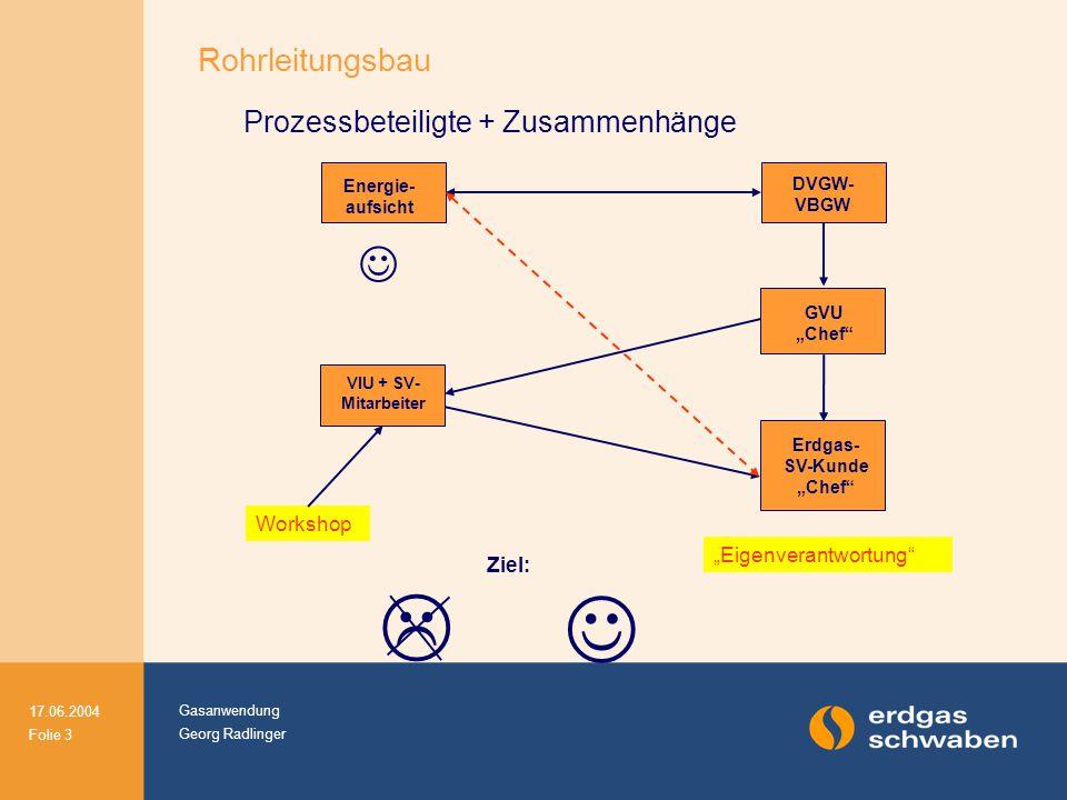 """Gasanwendung Georg Radlinger 17.06.2004 Folie 3 Prozessbeteiligte + Zusammenhänge Erdgas- SV-Kunde """"Chef GVU """"Chef DVGW- VBGW VIU + SV- Mitarbeiter Energie- aufsicht Workshop """"Eigenverantwortung  Ziel: Rohrleitungsbau"""