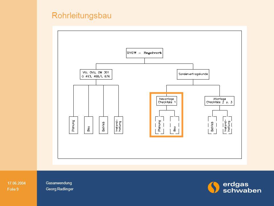 Gasanwendung Georg Radlinger 17.06.2004 Folie 9 Rohrleitungsbau