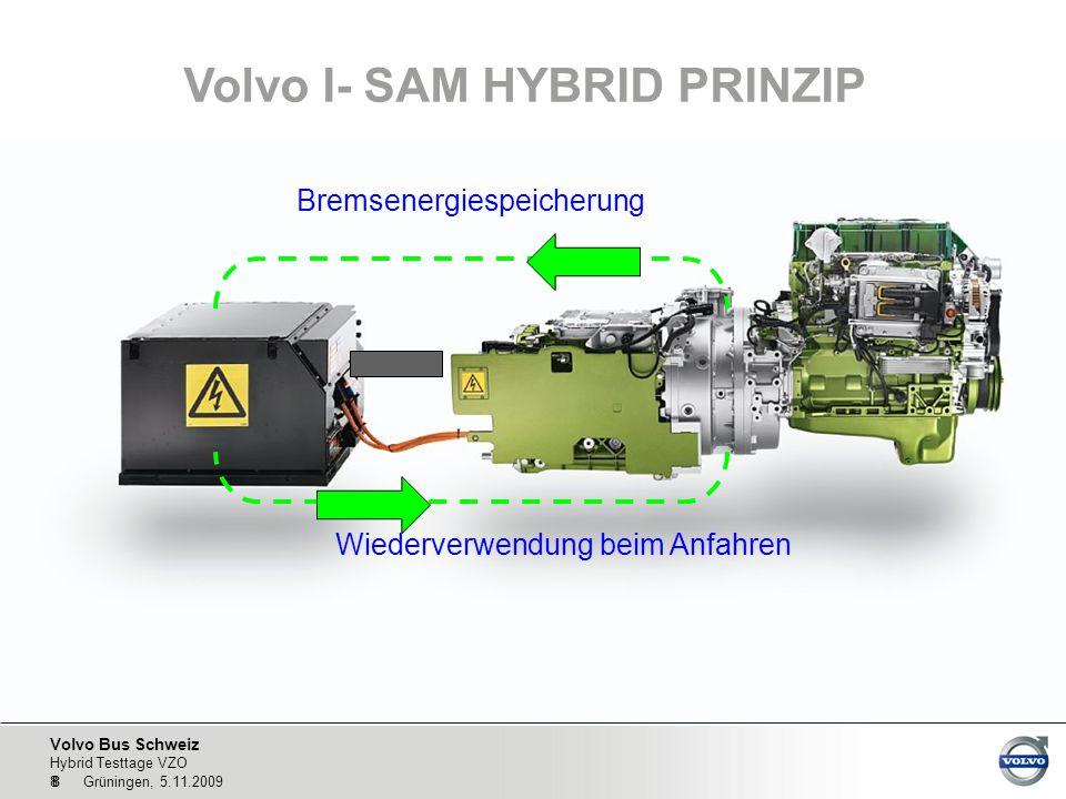Volvo Bus Schweiz Hybrid Testtage VZO 8 Grüningen, 5.11.2009 88 Bremsenergiespeicherung Wiederverwendung beim Anfahren Volvo I- SAM HYBRID PRINZIP