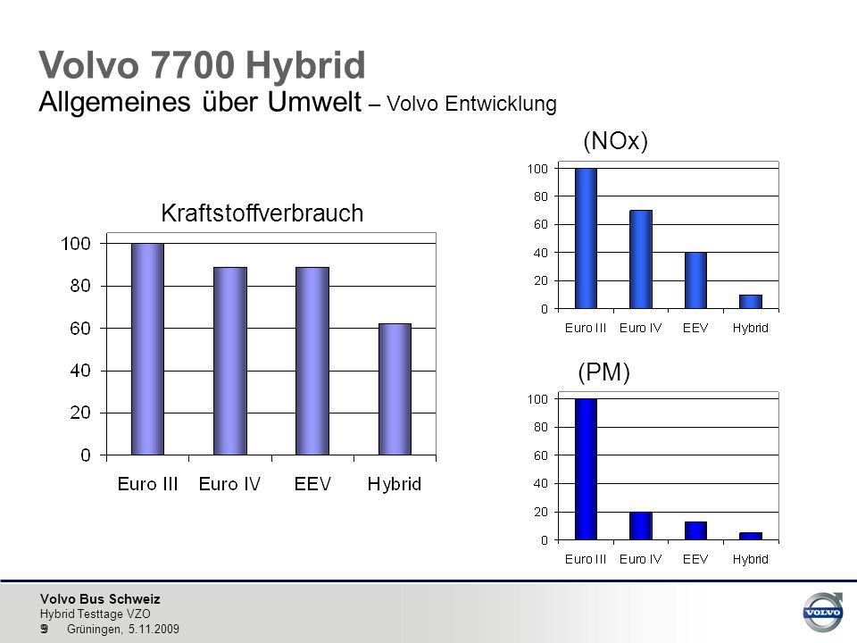 Volvo Bus Schweiz Hybrid Testtage VZO 9 Grüningen, 5.11.2009 99 Kraftstoffverbrauch (NOx) (PM) Volvo 7700 Hybrid Allgemeines über Umwelt – Volvo Entwicklung
