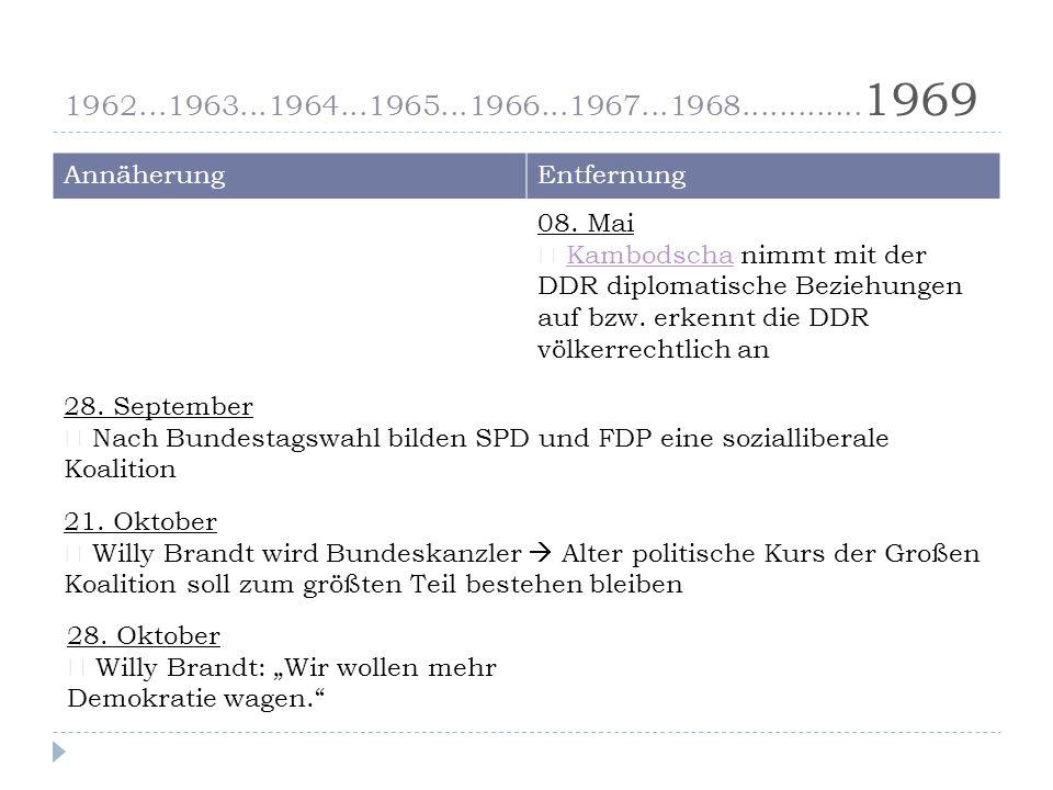 1962...1963...1964...1965...1966...1967...1968.............