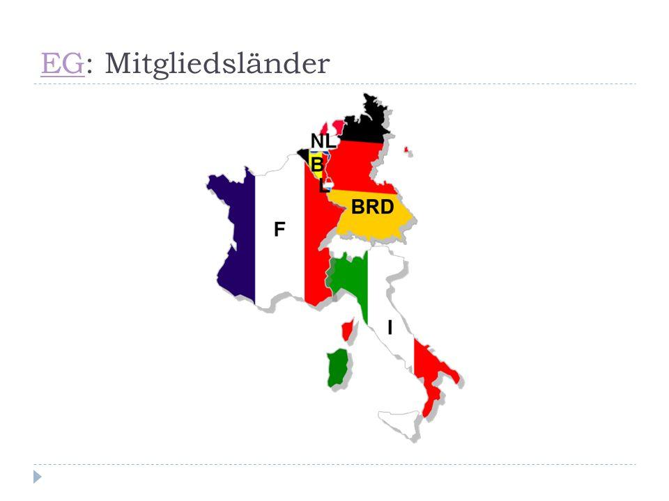 EGEG: Mitgliedsländer