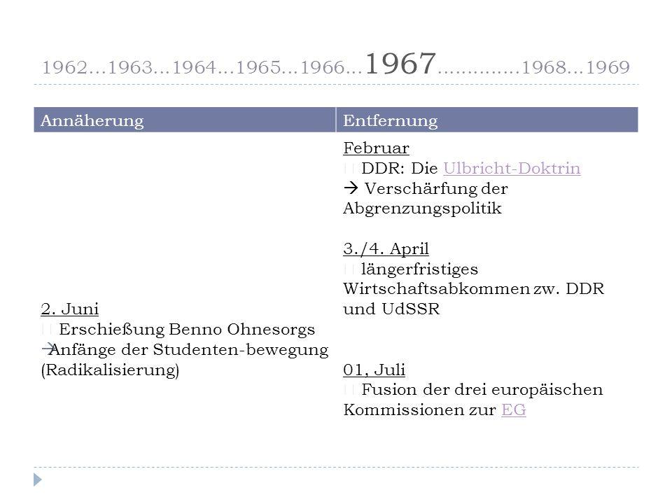 1962...1963...1964...1965...1966...1967..............