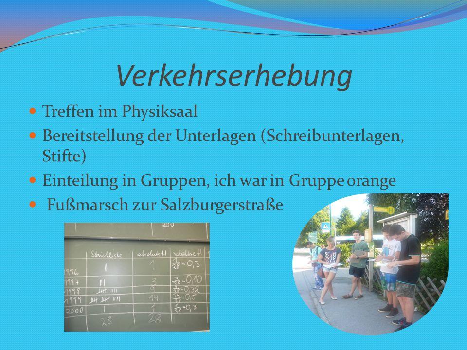 Verkehrserhebung Treffen im Physiksaal Bereitstellung der Unterlagen (Schreibunterlagen, Stifte) Einteilung in Gruppen, ich war in Gruppe orange Fußmarsch zur Salzburgerstraße