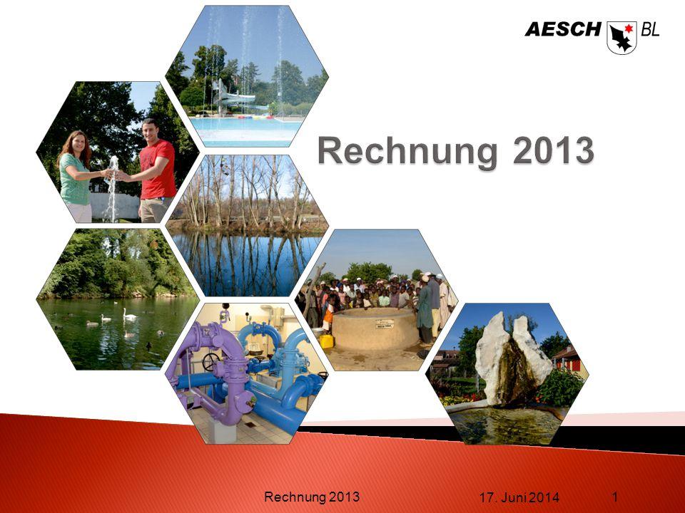 Rechnung 2013 Budget 2013 Rechnung 2012 Aufwand Budg.-Abw.