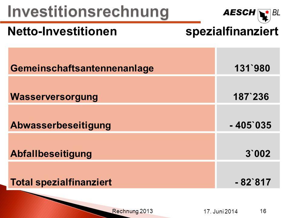 17. Juni 2014 16 Rechnung 2013 Netto-Investitionenspezialfinanziert Gemeinschaftsantennenanlage 131`980 Wasserversorgung 187`236 Abwasserbeseitigung -