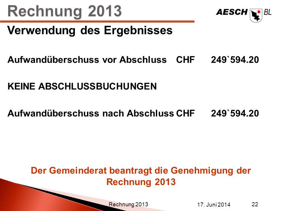 17. Juni 2014 22 Rechnung 2013 Verwendung des Ergebnisses Aufwandüberschuss vor AbschlussCHF249`594.20 KEINE ABSCHLUSSBUCHUNGEN Aufwandüberschuss nach