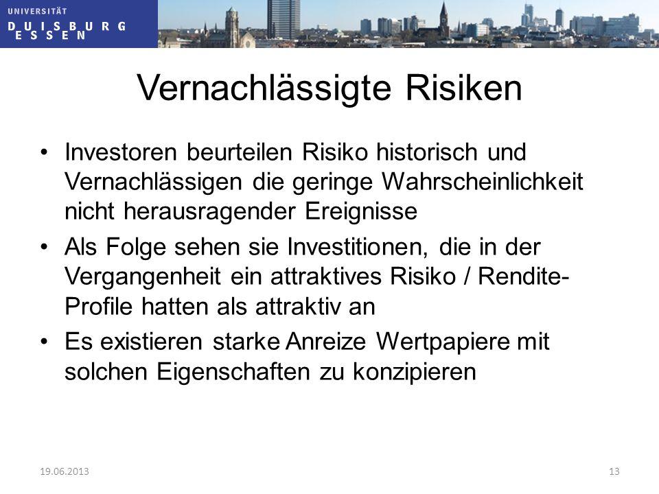 Vernachlässigte Risiken Investoren beurteilen Risiko historisch und Vernachlässigen die geringe Wahrscheinlichkeit nicht herausragender Ereignisse Als