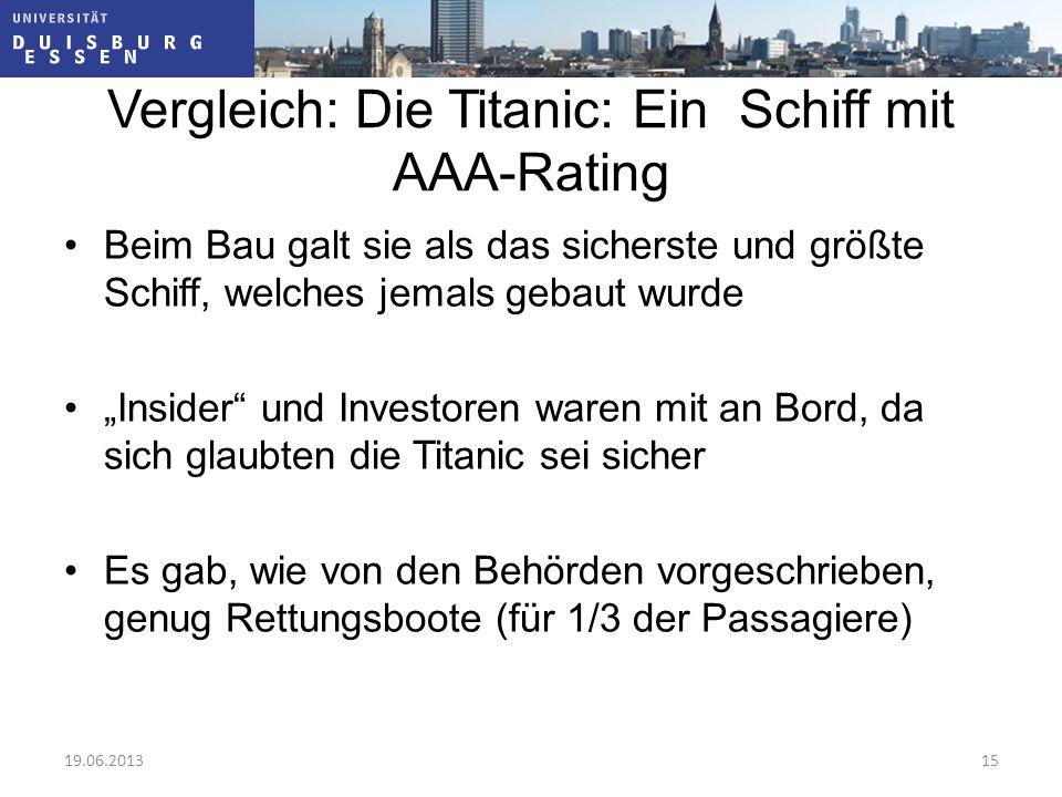 """Vergleich: Die Titanic: Ein Schiff mit AAA-Rating Beim Bau galt sie als das sicherste und größte Schiff, welches jemals gebaut wurde """"Insider"""" und Inv"""