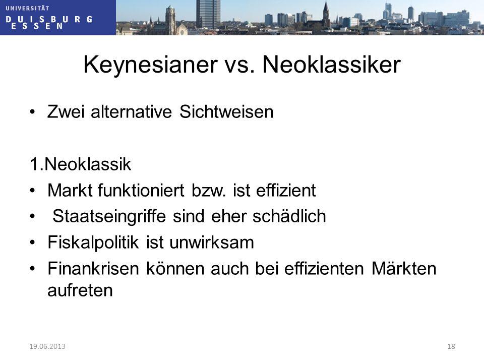 Keynesianer vs. Neoklassiker Zwei alternative Sichtweisen 1.Neoklassik Markt funktioniert bzw. ist effizient Staatseingriffe sind eher schädlich Fiska