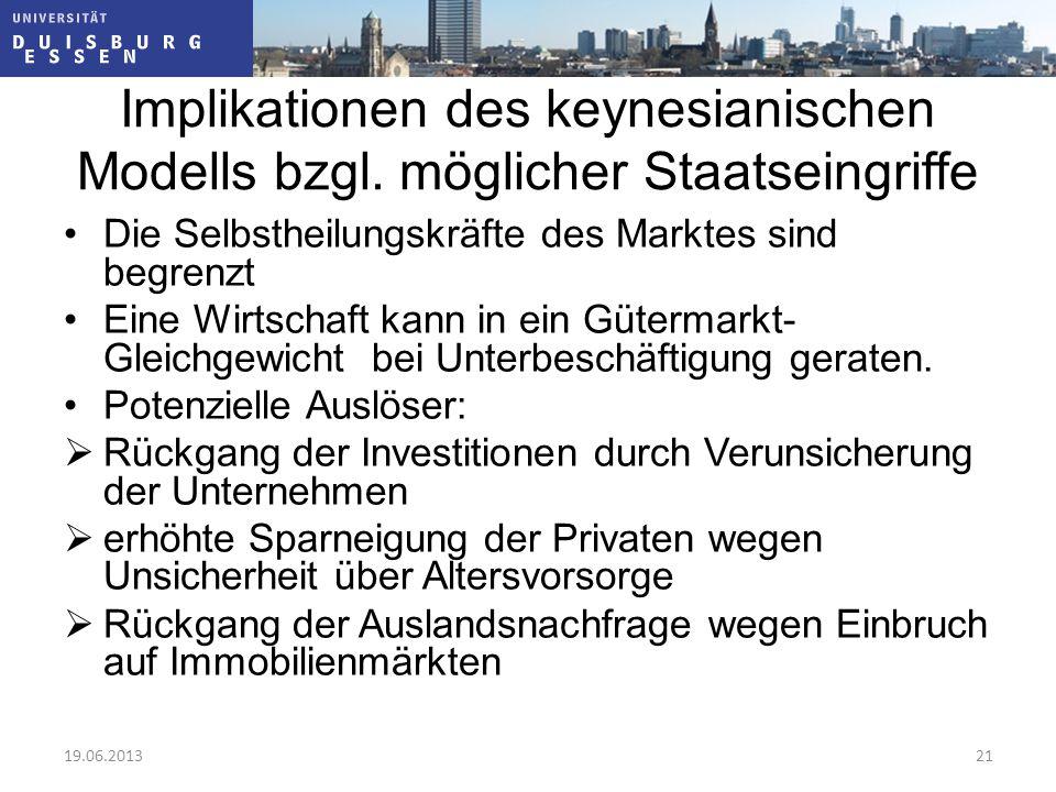 Implikationen des keynesianischen Modells bzgl. möglicher Staatseingriffe Die Selbstheilungskräfte des Marktes sind begrenzt Eine Wirtschaft kann in e