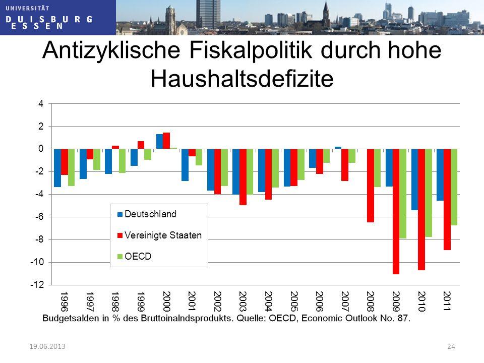 Antizyklische Fiskalpolitik durch hohe Haushaltsdefizite 19.06.201324