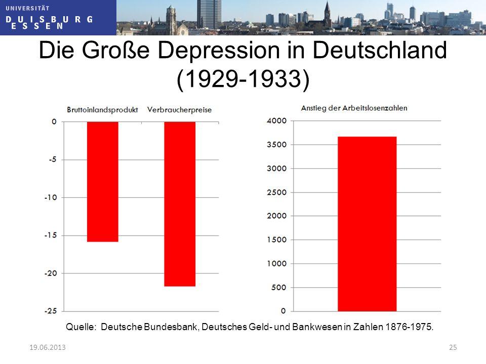 Die Große Depression in Deutschland (1929-1933) Quelle: Deutsche Bundesbank, Deutsches Geld- und Bankwesen in Zahlen 1876-1975. 19.06.201325