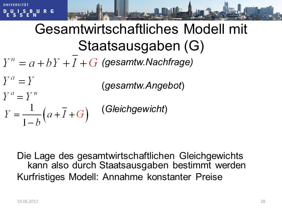 Gesamtwirtschaftliches Modell mit Staatsausgaben (G) (gesamtw.Nachfrage) (gesamtw.Angebot) (Gleichgewicht) Die Lage des gesamtwirtschaftlichen Gleichg
