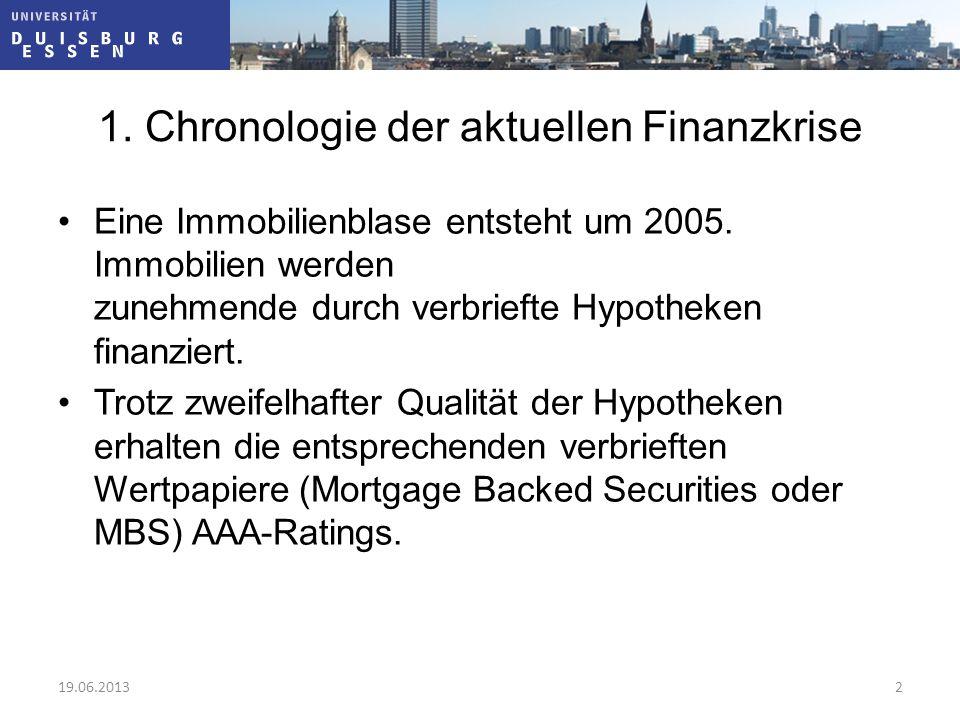 1. Chronologie der aktuellen Finanzkrise Eine Immobilienblase entsteht um 2005. Immobilien werden zunehmende durch verbriefte Hypotheken finanziert. T