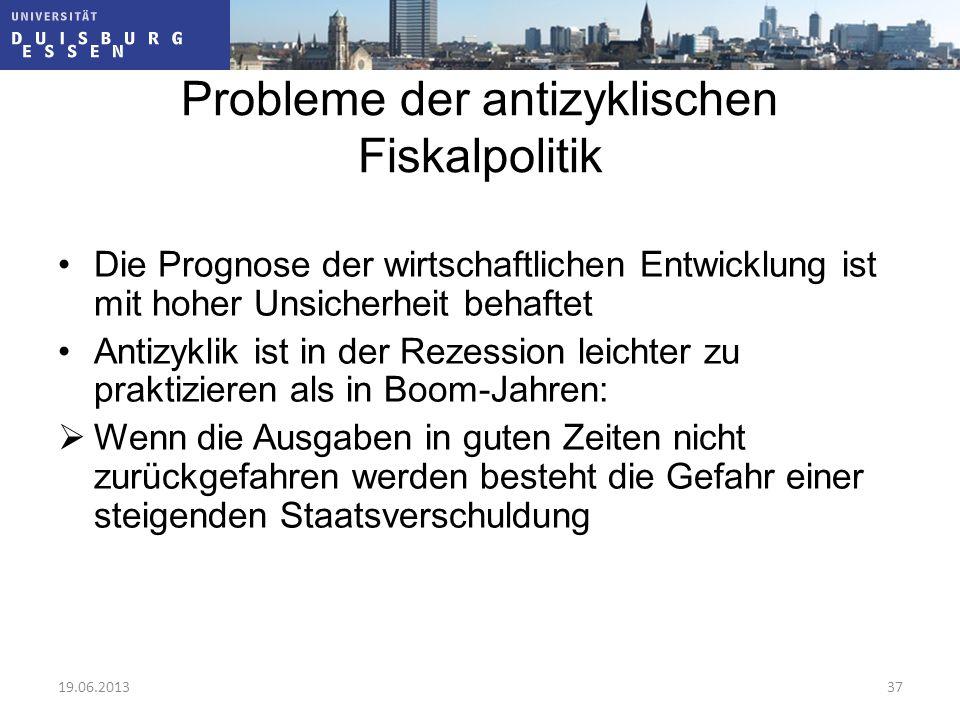 Probleme der antizyklischen Fiskalpolitik Die Prognose der wirtschaftlichen Entwicklung ist mit hoher Unsicherheit behaftet Antizyklik ist in der Reze