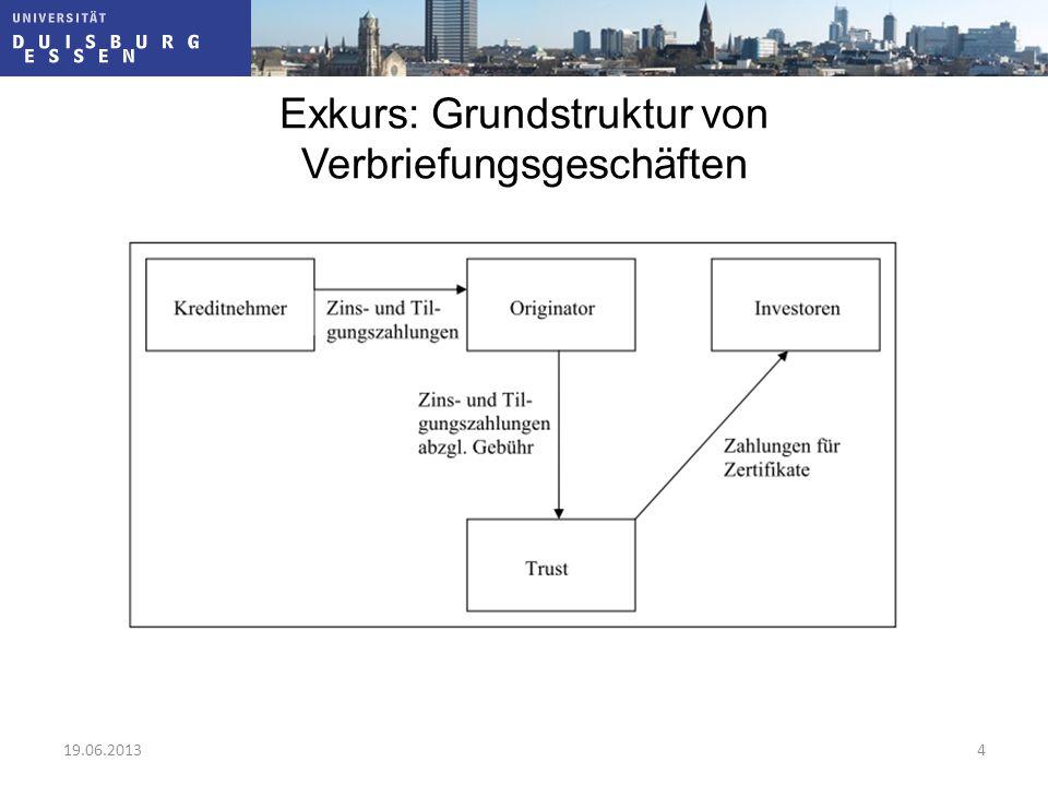Exkurs: Grundstruktur von Verbriefungsgeschäften 19.06.20134