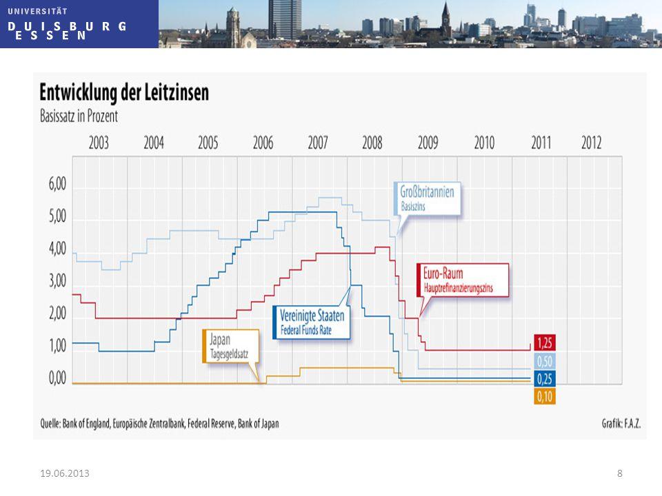 Wirtschaftsprognosen für Deutschland und Realität SVR-Prognose für das reale Bruttoinlandsprodukt 19.06.201339