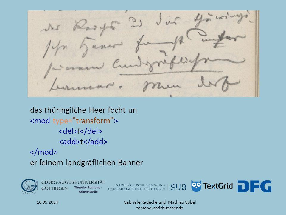 das thüringiſche Heer focht un ſ t er ſeinem landgräflichen Banner 16.05.2014Gabriele Radecke und Mathias Göbel fontane-notizbuecher.de