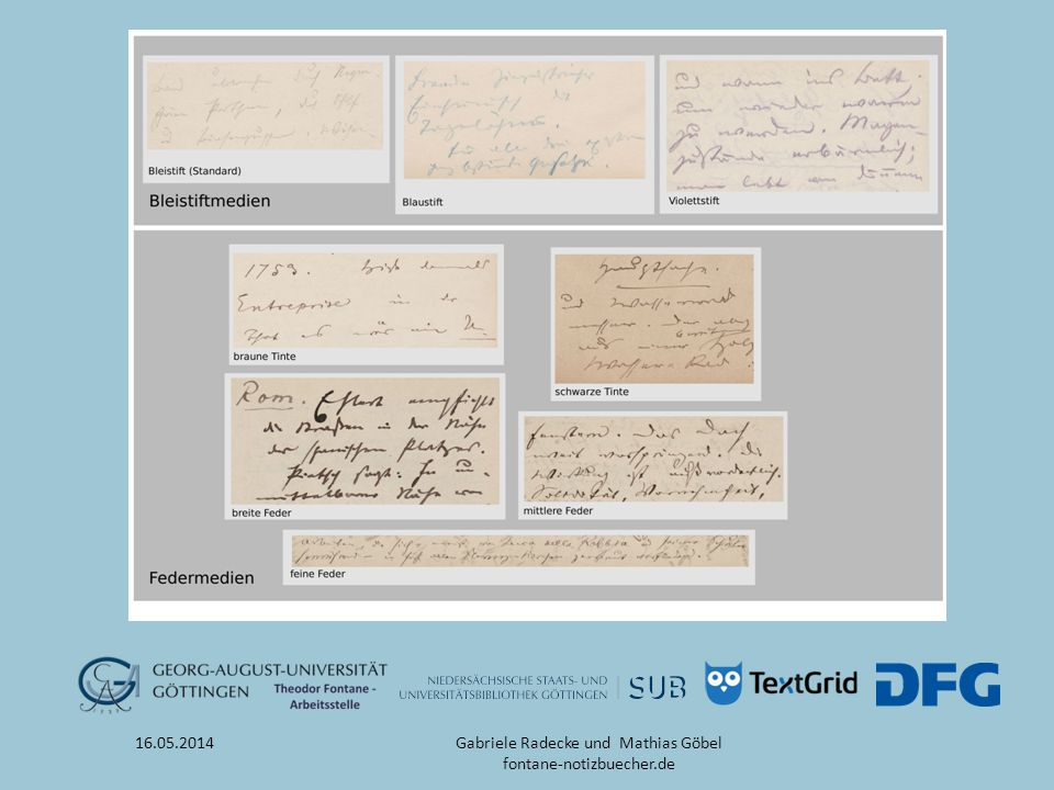 16.05.2014 Ehemalige Notizbuchblätter © Stiftung Stadtmuseum Berlin Gabriele Radecke und Mathias Göbel fontane-notizbuecher.de