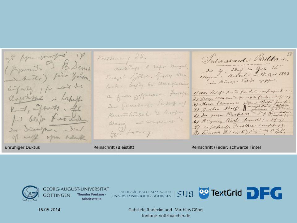 16.05.2014 A03_040 © Staatsbibliothek zu Berlin, Handschriftenabteilung Gabriele Radecke und Mathias Göbel fontane-notizbuecher.de