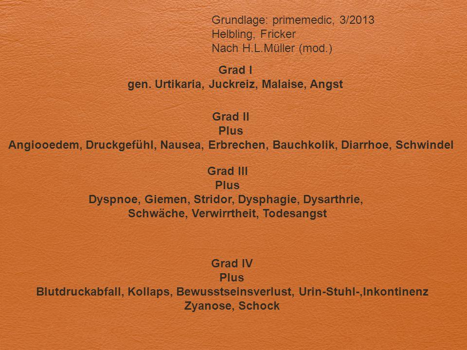 Grad II Plus Angiooedem, Druckgefühl, Nausea, Erbrechen, Bauchkolik, Diarrhoe, Schwindel Grundlage: primemedic, 3/2013 Helbling, Fricker Nach H.L.Müll