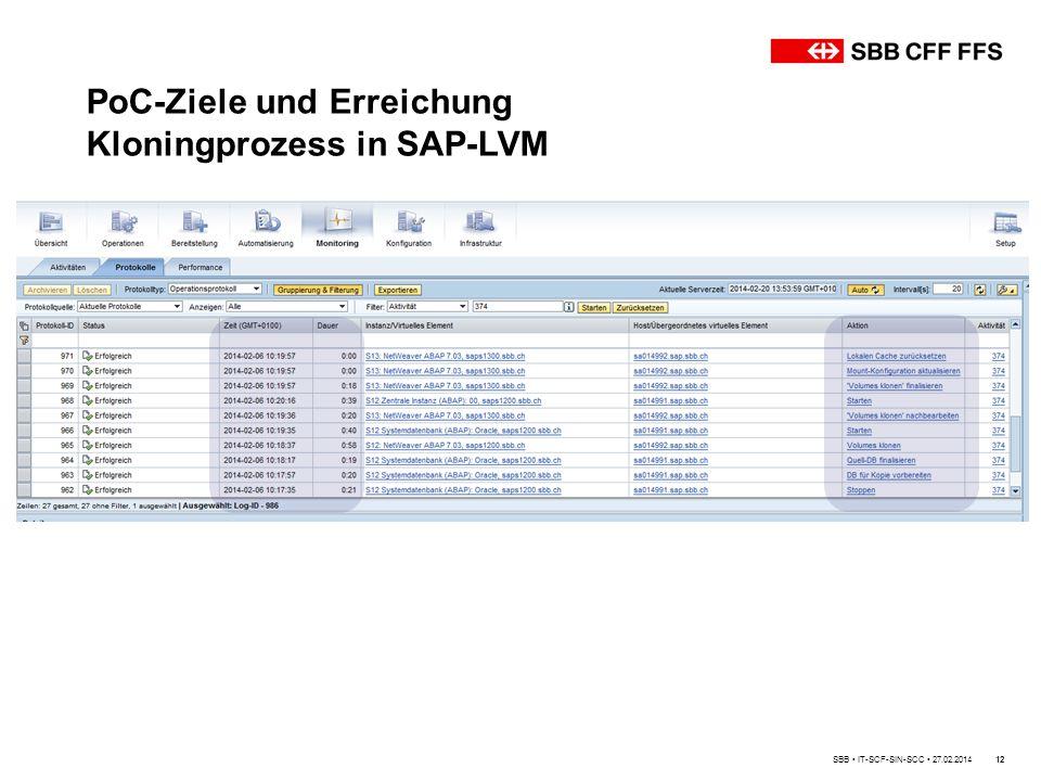 PoC-Ziele und Erreichung Kloningprozess in SAP-LVM 12SBB IT-SCF-SIN-SCC 27.02.2014