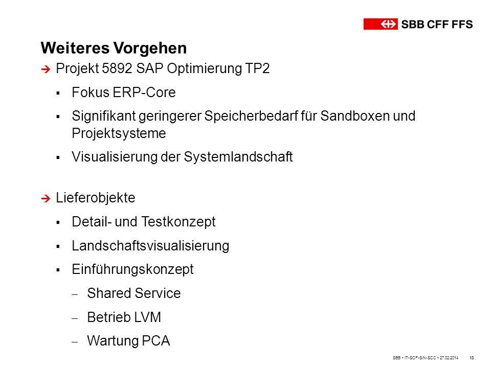 Weiteres Vorgehen 13  Projekt 5892 SAP Optimierung TP2 ▪ Fokus ERP-Core ▪ Signifikant geringerer Speicherbedarf für Sandboxen und Projektsysteme ▪ Visualisierung der Systemlandschaft  Lieferobjekte ▪ Detail- und Testkonzept ▪ Landschaftsvisualisierung ▪ Einführungskonzept  Shared Service  Betrieb LVM  Wartung PCA SBB IT-SCF-SIN-SCC 27.02.2014