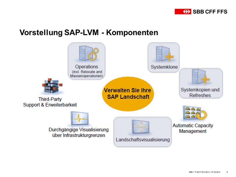 Vorstellung SAP-LVM - Komponenten 3SBB IT-SCF-SIN-SCC 27.02.2014