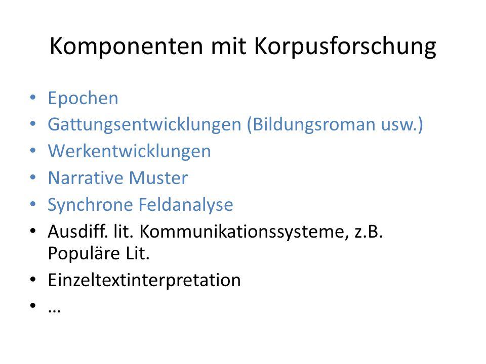 Komponenten mit Korpusforschung Epochen Gattungsentwicklungen (Bildungsroman usw.) Werkentwicklungen Narrative Muster Synchrone Feldanalyse Ausdiff.