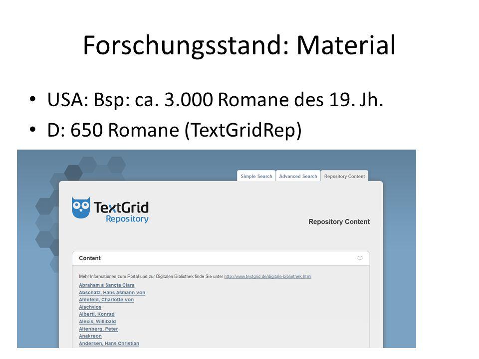 Forschungsstand: Material USA: Bsp: ca. 3.000 Romane des 19. Jh. D: 650 Romane (TextGridRep)