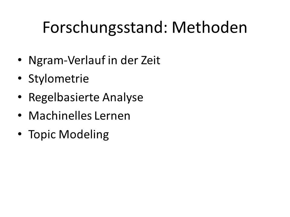 Forschungsstand: Methoden Ngram-Verlauf in der Zeit Stylometrie Regelbasierte Analyse Machinelles Lernen Topic Modeling